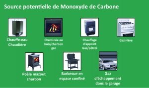 les d tecteurs de monoxyde de carbone ei electronics fr. Black Bedroom Furniture Sets. Home Design Ideas